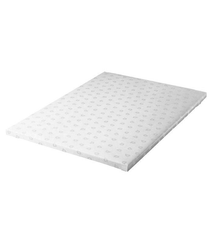 Sommier extra plat 70x190 pas cher direct fabricant - Sommier tapissier pas cher ...
